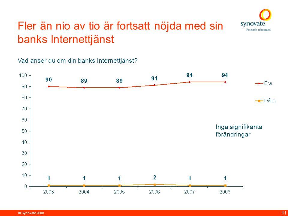 © Synovate 2008 11 Fler än nio av tio är fortsatt nöjda med sin banks Internettjänst Vad anser du om din banks Internettjänst? Inga signifikanta förän