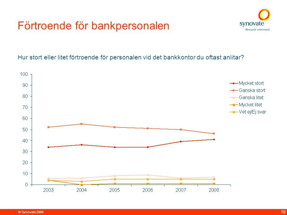 © Synovate 2008 18 Förtroende för bankpersonalen Hur stort eller litet förtroende för personalen vid det bankkontor du oftast anlitar?