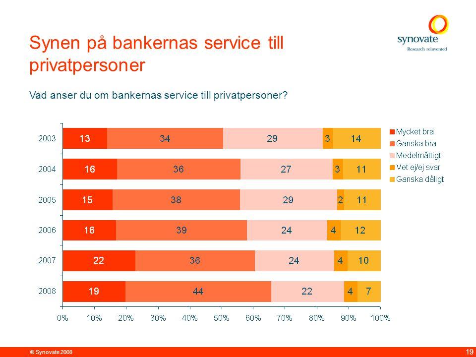 © Synovate 2008 19 Synen på bankernas service till privatpersoner Vad anser du om bankernas service till privatpersoner?