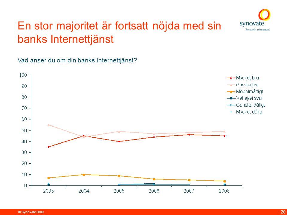 © Synovate 2008 20 En stor majoritet är fortsatt nöjda med sin banks Internettjänst Vad anser du om din banks Internettjänst?