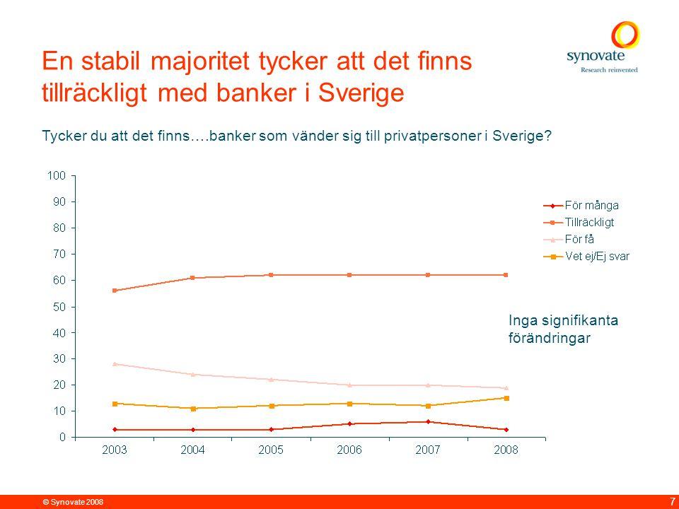 © Synovate 2008 7 En stabil majoritet tycker att det finns tillräckligt med banker i Sverige Tycker du att det finns….banker som vänder sig till privatpersoner i Sverige.