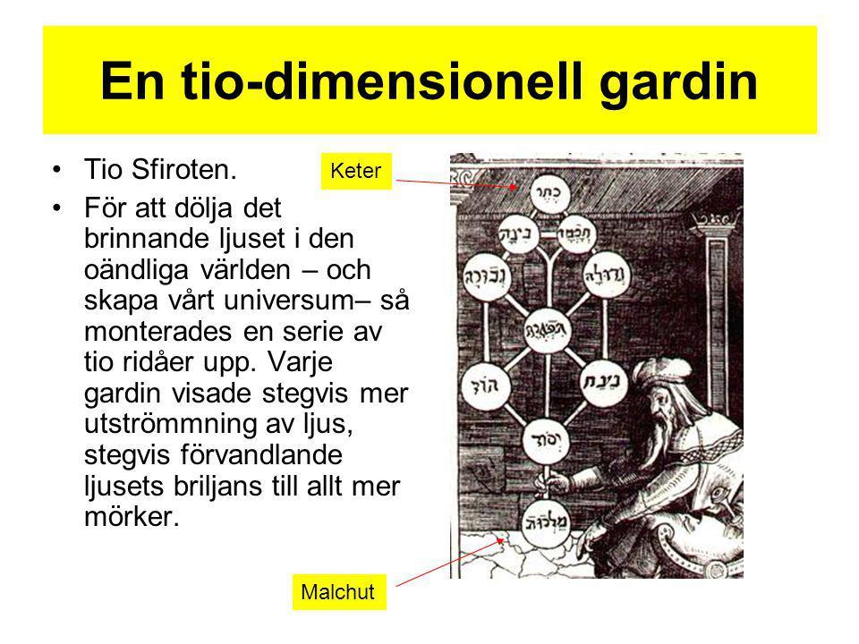 En tio-dimensionell gardin Tio Sfiroten. För att dölja det brinnande ljuset i den oändliga världen – och skapa vårt universum– så monterades en serie