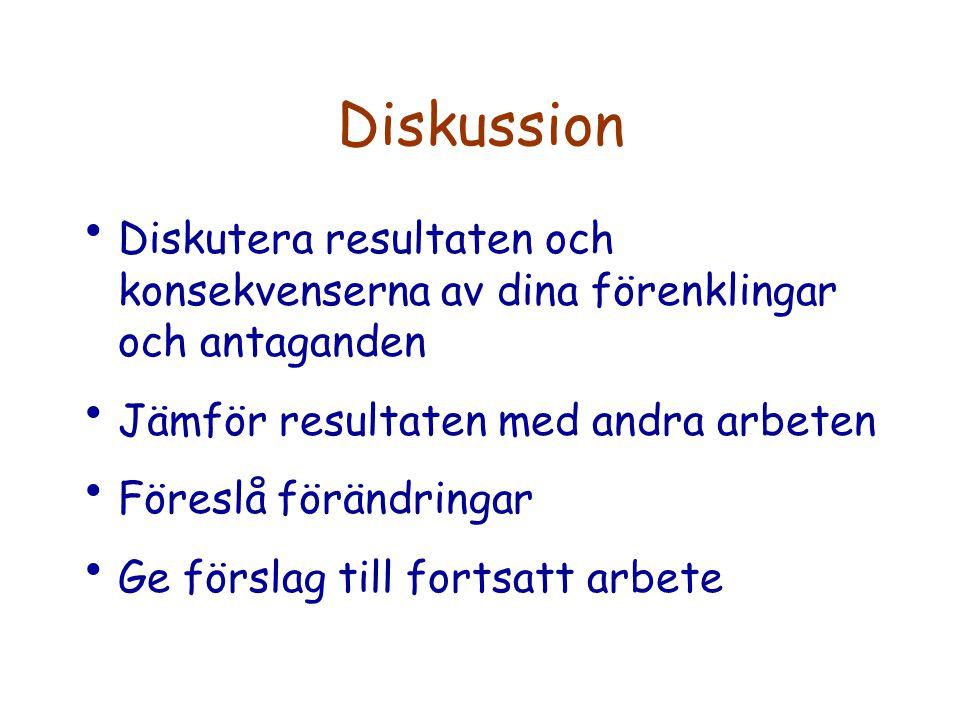 Diskussion Diskutera resultaten och konsekvenserna av dina förenklingar och antaganden Jämför resultaten med andra arbeten Föreslå förändringar Ge förslag till fortsatt arbete