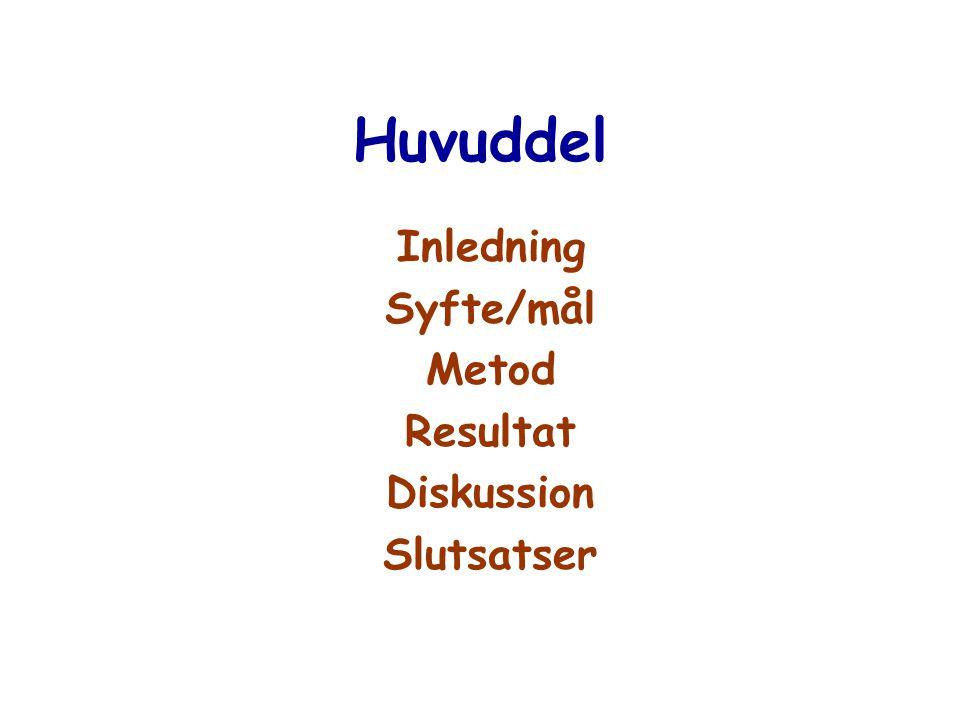 Huvuddel Inledning Syfte/mål Metod Resultat Diskussion Slutsatser