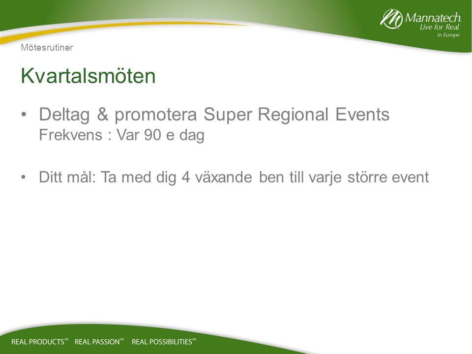 Kvartalsmöten Deltag & promotera Super Regional Events Frekvens : Var 90 e dag Ditt mål: Ta med dig 4 växande ben till varje större event Mötesrutiner