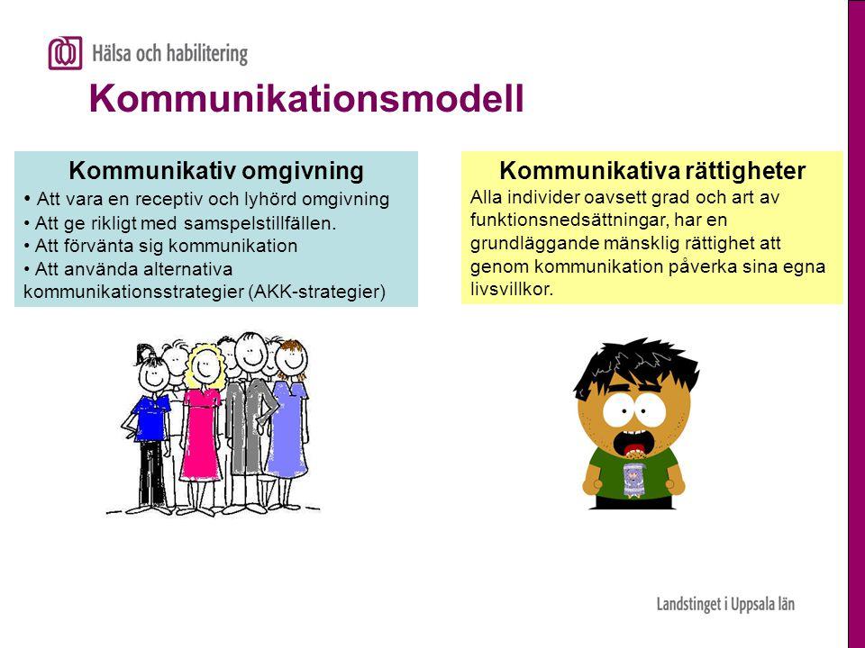 Kommunikationsmodell Kommunikativ omgivning Att vara en receptiv och lyhörd omgivning Att ge rikligt med samspelstillfällen. Att förvänta sig kommunik