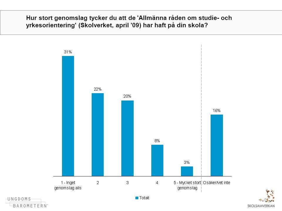 Hur stort genomslag tycker du att de Allmänna råden om studie- och yrkesorientering (Skolverket, april 09) har haft på din skola?