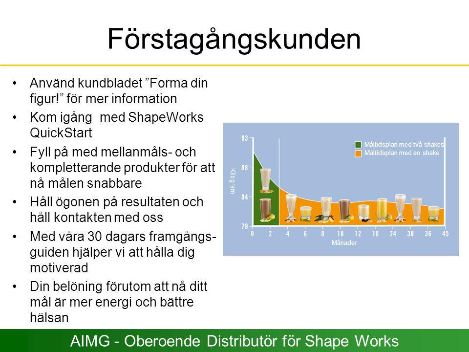 """Förstagångskunden Använd kundbladet """"Forma din figur!"""" för mer information Kom igång med ShapeWorks QuickStart Fyll på med mellanmåls- och komplettera"""