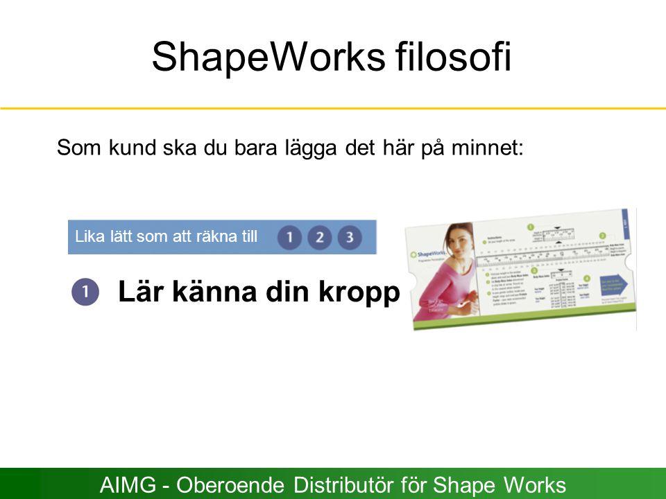 ShapeWorks filosofi Som kund ska du bara lägga det här på minnet: Lär känna din kropp Lika lätt som att räkna till AIMG - Oberoende Distributör för Sh