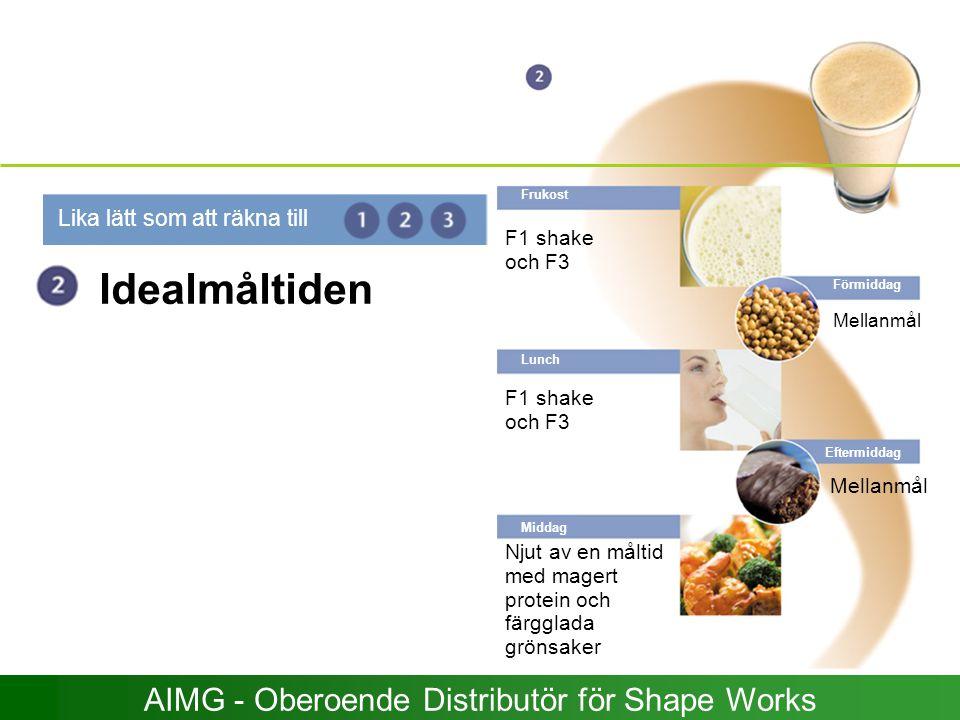 Idealmåltiden F1 shake och F3 Njut av en måltid med magert protein och färgglada grönsaker Mellanmål Frukost Lunch Middag Eftermiddag Förmiddag F1 sha