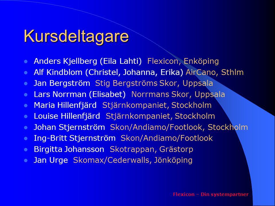 Presentation av deltagarna Johan – Maria Ing-Britt – Affe Birgitta – Jan B Jan U - Lousie Bakgrund Gör idag Målsättning för framtiden Vill lära sig följande på kursen Flexicon – Din systempartner