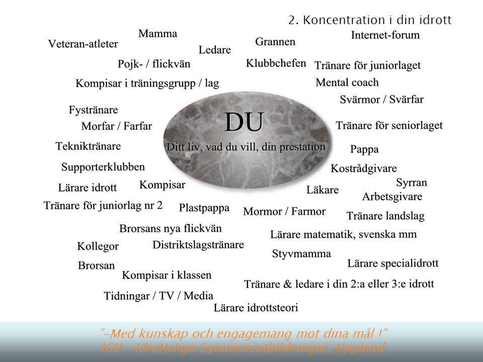 -Med kunskap och engagemang mot dina mål ! IGU – Idrottsliga Gymnasieutbildningar, Uppland 2.