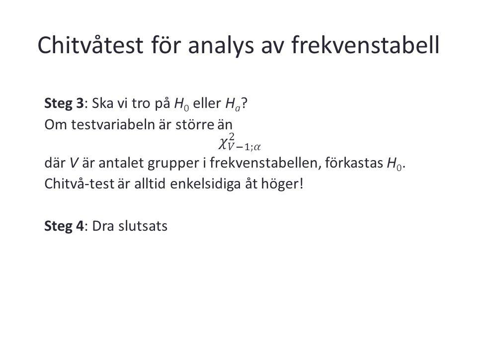 Chitvåtest för analys av frekvenstabell