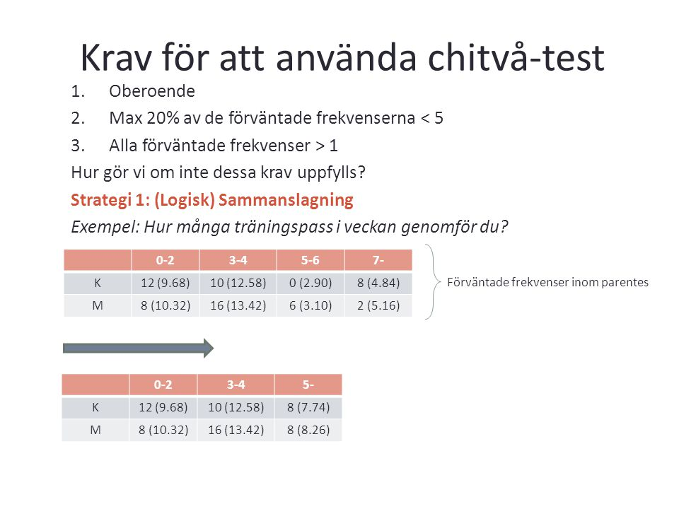 Krav för att använda chitvå-test 1.Oberoende 2.Max 20% av de förväntade frekvenserna < 5 3.Alla förväntade frekvenser > 1 Hur gör vi om inte dessa kra