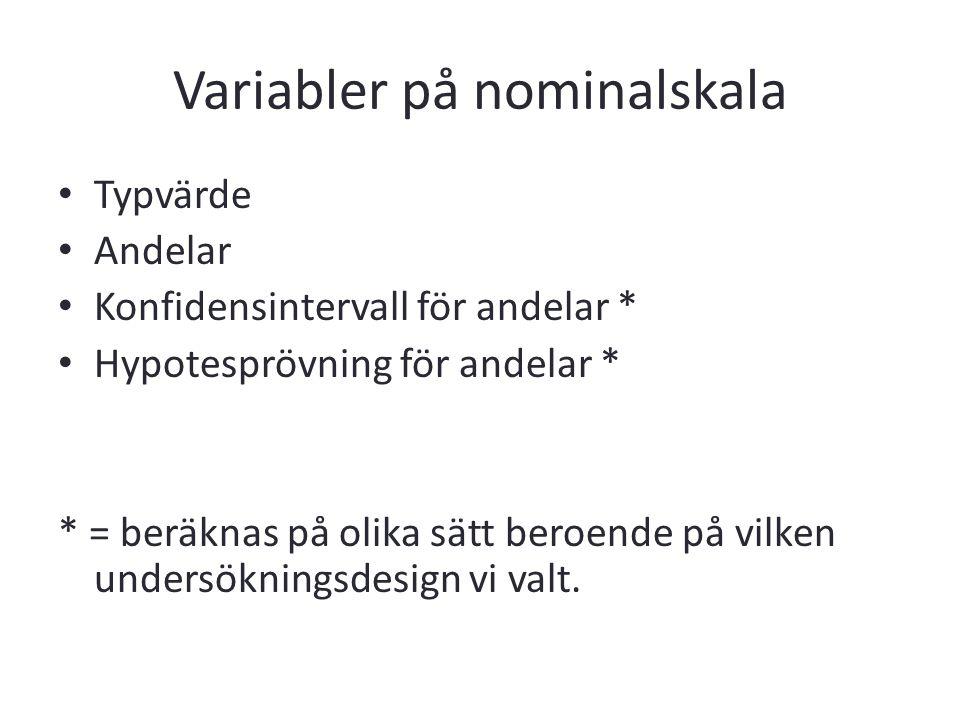 Variabler på nominalskala Typvärde Andelar Konfidensintervall för andelar * Hypotesprövning för andelar * * = beräknas på olika sätt beroende på vilke