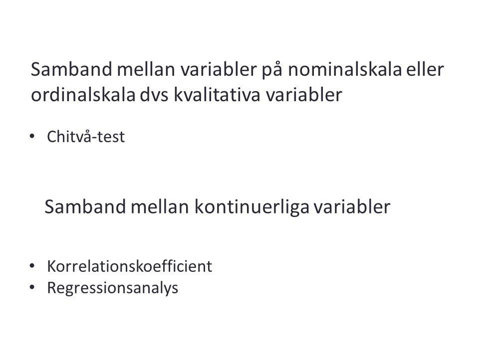 Samband mellan variabler på nominalskala eller ordinalskala dvs kvalitativa variabler Chitvå-test Korrelationskoefficient Regressionsanalys Samband me