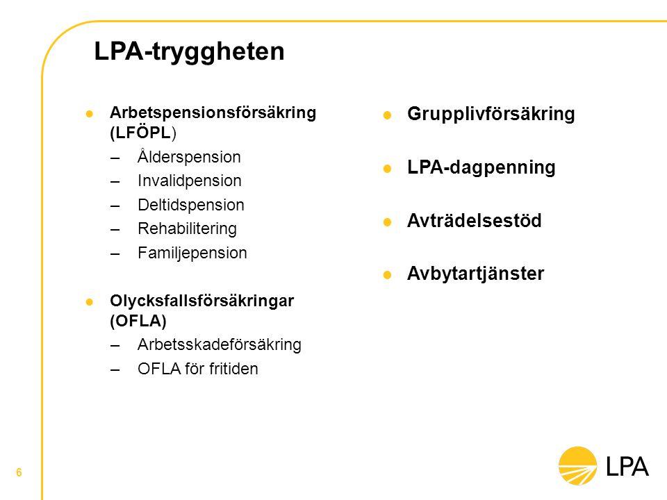 LPA-tryggheten Arbetspensionsförsäkring (LFÖPL) –Ålderspension –Invalidpension –Deltidspension –Rehabilitering –Familjepension Olycksfallsförsäkringar