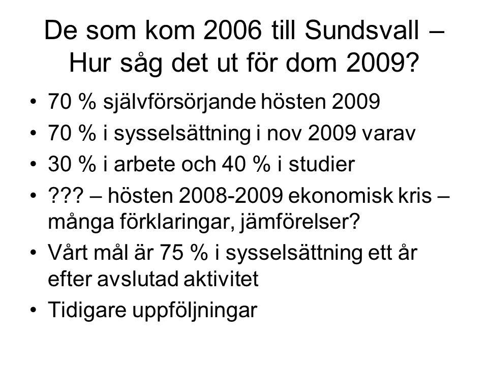 De som kom 2006 till Sundsvall – Hur såg det ut för dom 2009.