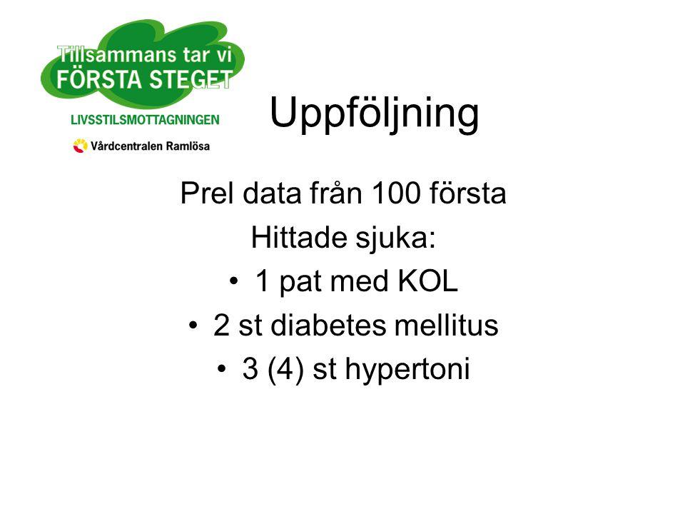 Uppföljning Prel data från 100 första Hittade sjuka: 1 pat med KOL 2 st diabetes mellitus 3 (4) st hypertoni