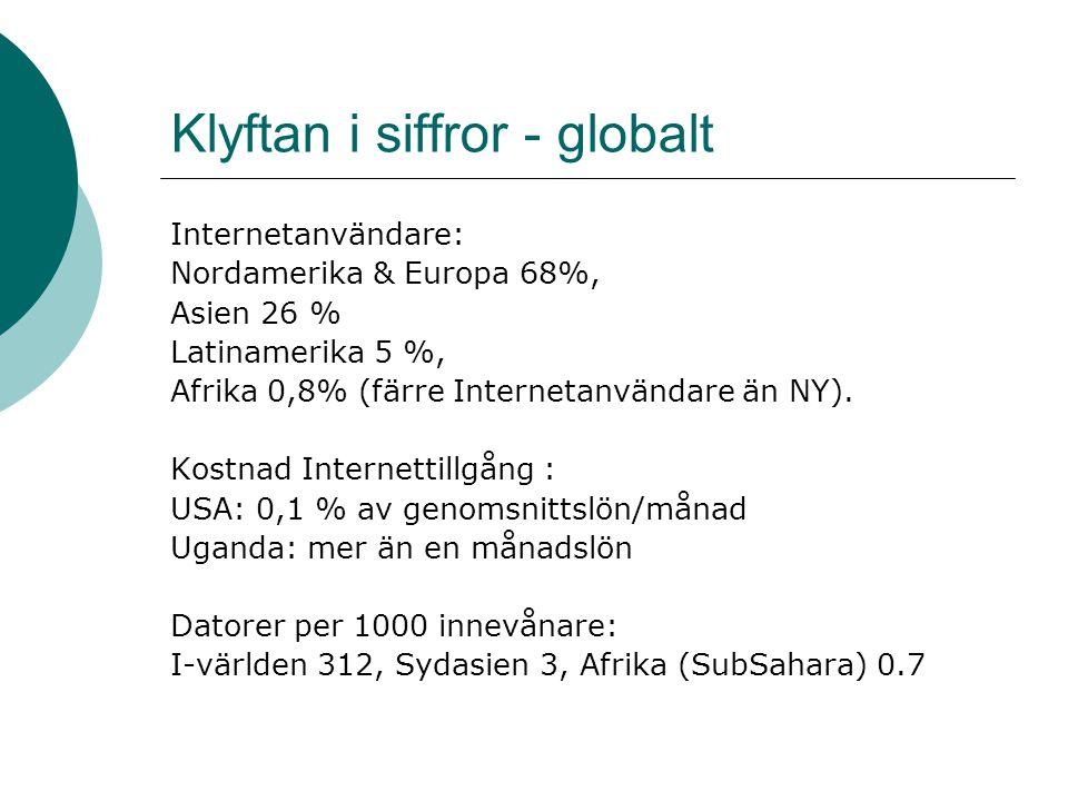 Klyftan i siffror - globalt Internetanvändare: Nordamerika & Europa 68%, Asien 26 % Latinamerika 5 %, Afrika 0,8% (färre Internetanvändare än NY). Kos