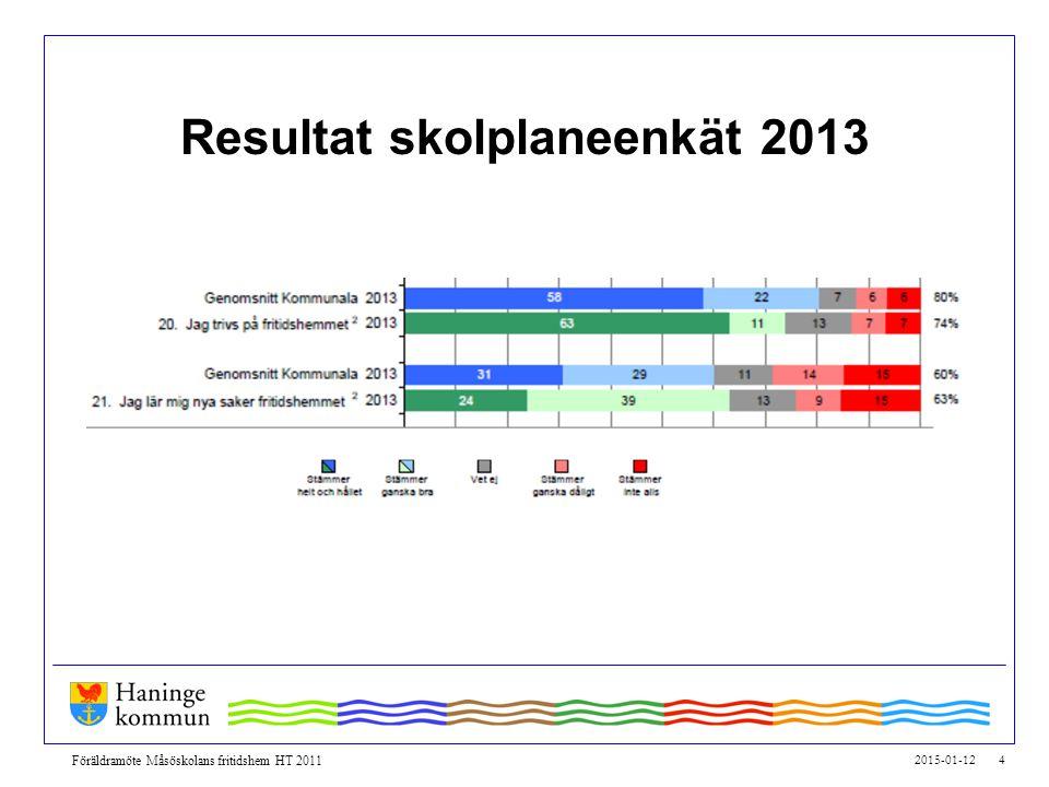 2015-01-12 4 Resultat skolplaneenkät 2013 Föräldramöte Måsöskolans fritidshem HT 2011