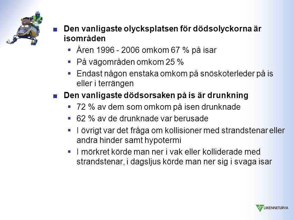 ■Den vanligaste olycksplatsen för dödsolyckorna är isområden  Åren 1996 - 2006 omkom 67 % på isar  På vägområden omkom 25 %  Endast någon enstaka omkom på snöskoterleder på is eller i terrängen ■Den vanligaste dödsorsaken på is är drunkning  72 % av dem som omkom på isen drunknade  62 % av de drunknade var berusade  I övrigt var det fråga om kollisioner med strandstenar eller andra hinder samt hypotermi  I mörkret körde man ner i vak eller kolliderade med strandstenar, i dagsljus körde man ner sig i svaga isar