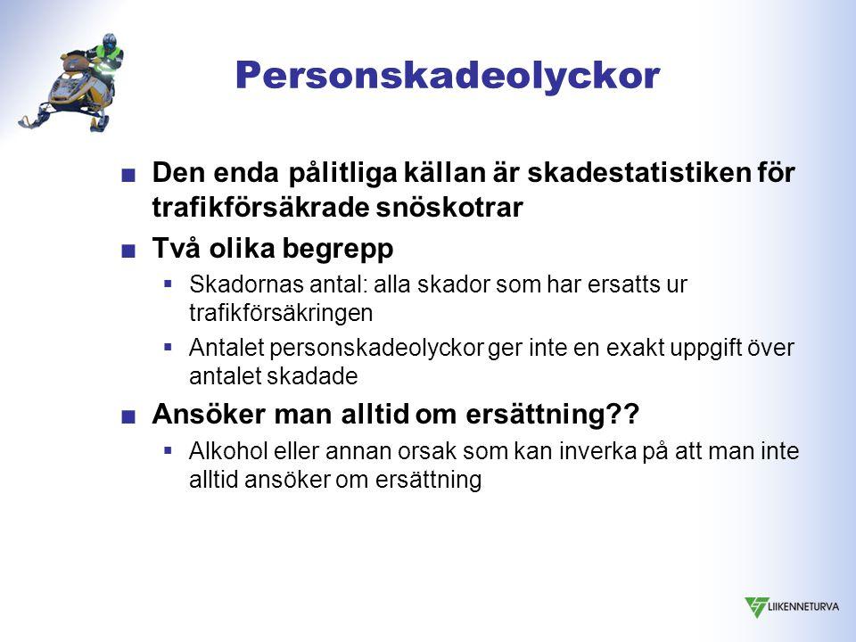 Personskadeolyckor ■Den enda pålitliga källan är skadestatistiken för trafikförsäkrade snöskotrar ■Två olika begrepp  Skadornas antal: alla skador so