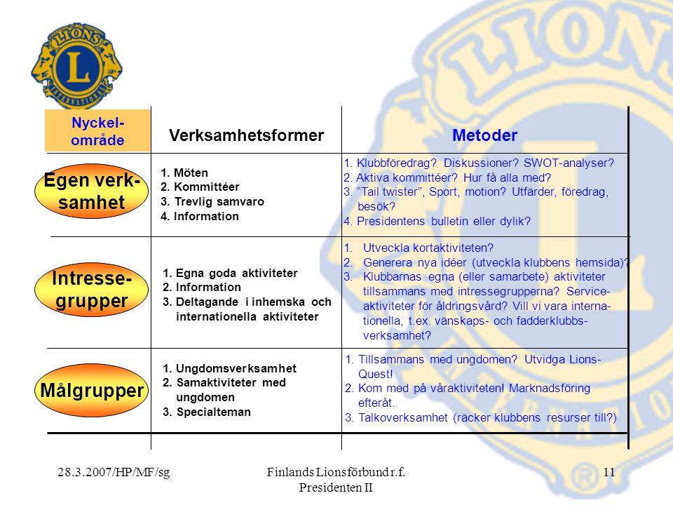 28.3.2007/HP/MF/sgFinlands Lionsförbund r.f. Presidenten II 11 1.Tillsammans med ungdomen? Utvidga Lions- Quest! 2.Kom med på våraktiviteten! Marknads