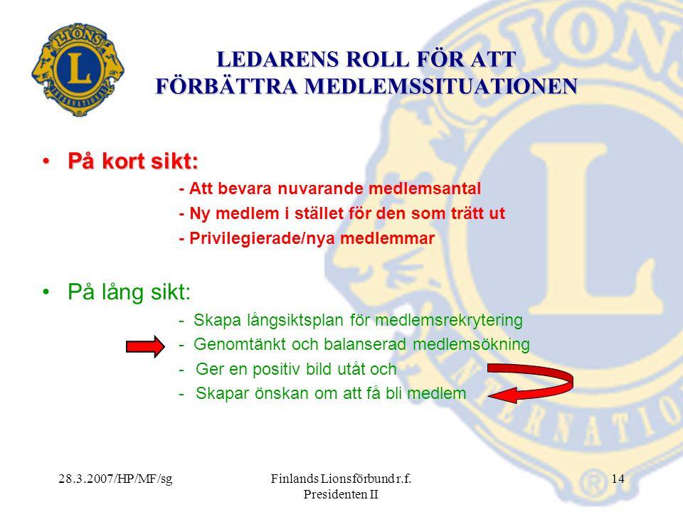 28.3.2007/HP/MF/sgFinlands Lionsförbund r.f. Presidenten II 14 LEDARENS ROLL FÖR ATT FÖRBÄTTRA MEDLEMSSITUATIONEN På kort sikt:På kort sikt: - Att bev