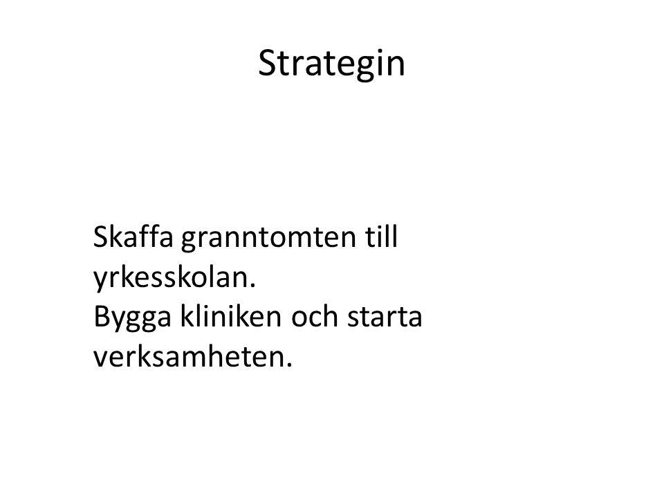 Strategin Skaffa granntomten till yrkesskolan. Bygga kliniken och starta verksamheten.