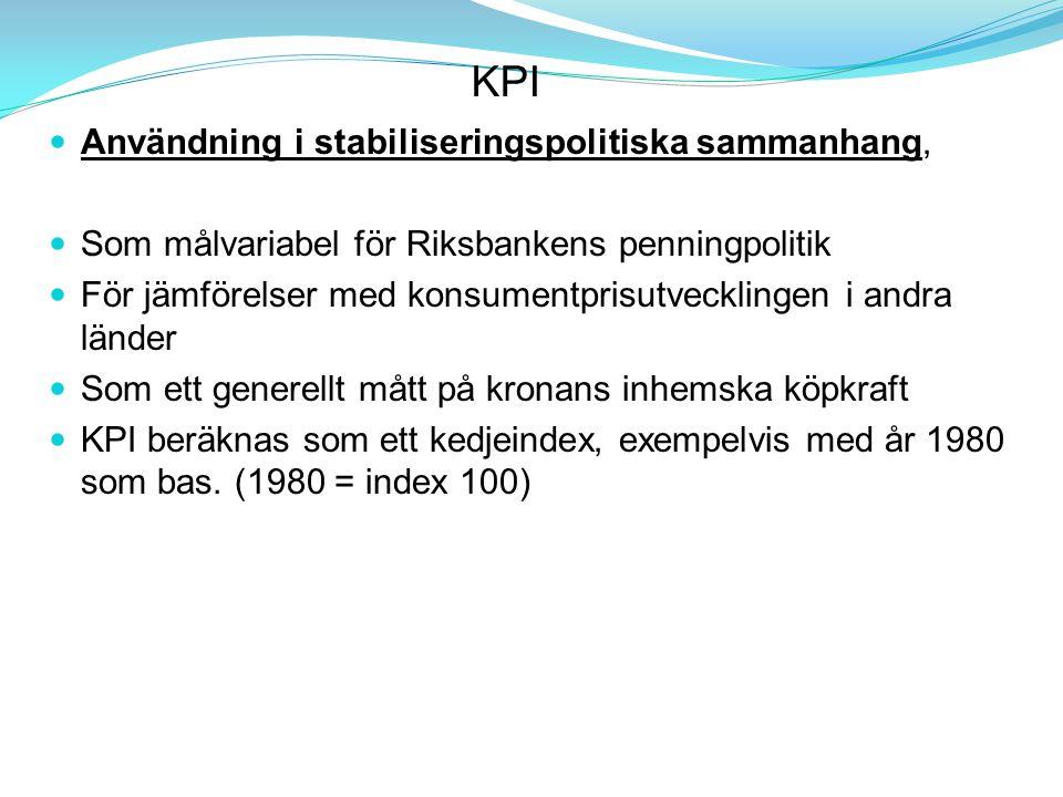 KPI Användning i stabiliseringspolitiska sammanhang, Som målvariabel för Riksbankens penningpolitik För jämförelser med konsumentprisutvecklingen i andra länder Som ett generellt mått på kronans inhemska köpkraft KPI beräknas som ett kedjeindex, exempelvis med år 1980 som bas.