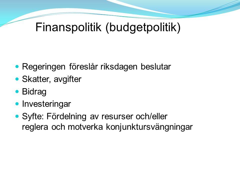 Finanspolitik (budgetpolitik) Regeringen föreslår riksdagen beslutar Skatter, avgifter Bidrag Investeringar Syfte: Fördelning av resurser och/eller reglera och motverka konjunktursvängningar