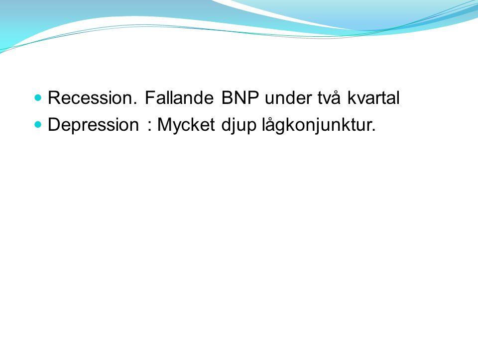 Recession. Fallande BNP under två kvartal Depression : Mycket djup lågkonjunktur.
