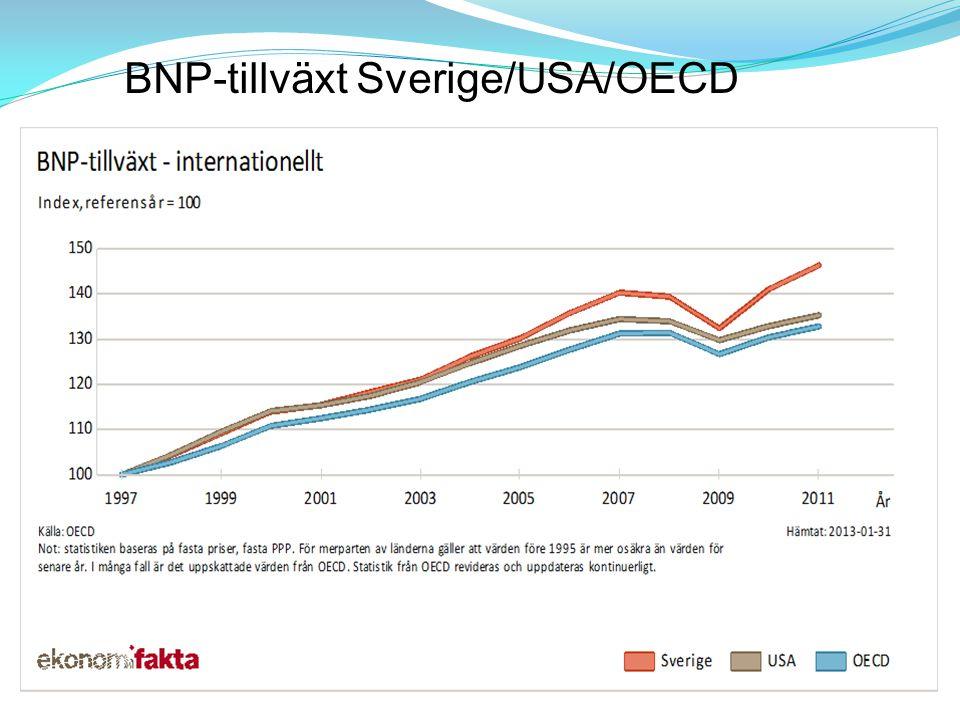 KPI Konsumentprisindex (KPI) syftar till att mäta prisutvecklingen för hela den privata konsumtionen, måttet beräknas månadsvis av SCB och är en del av Sveriges officiella statistik.