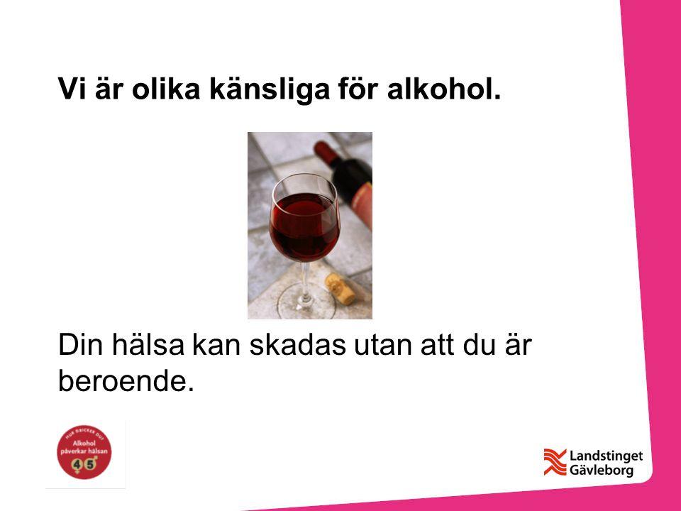 Visste du att.Medicin mot depression tappar i effekt om man dricker alkohol.