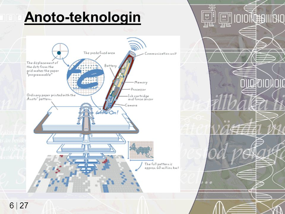 27 6 Anoto-teknologin
