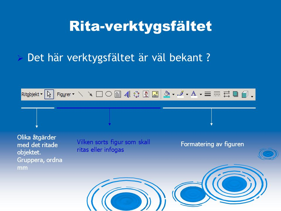 Rita-verktygsfältet  Det här verktygsfältet är väl bekant ? Olika åtgärder med det ritade objektet. Gruppera, ordna mm Vilken sorts figur som skall r