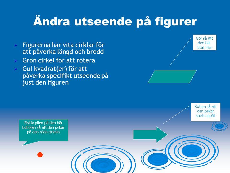 Ändra utseende på figurer  Figurerna har vita cirklar för att påverka längd och bredd  Grön cirkel för att rotera  Gul kvadrat(er) för att påverka