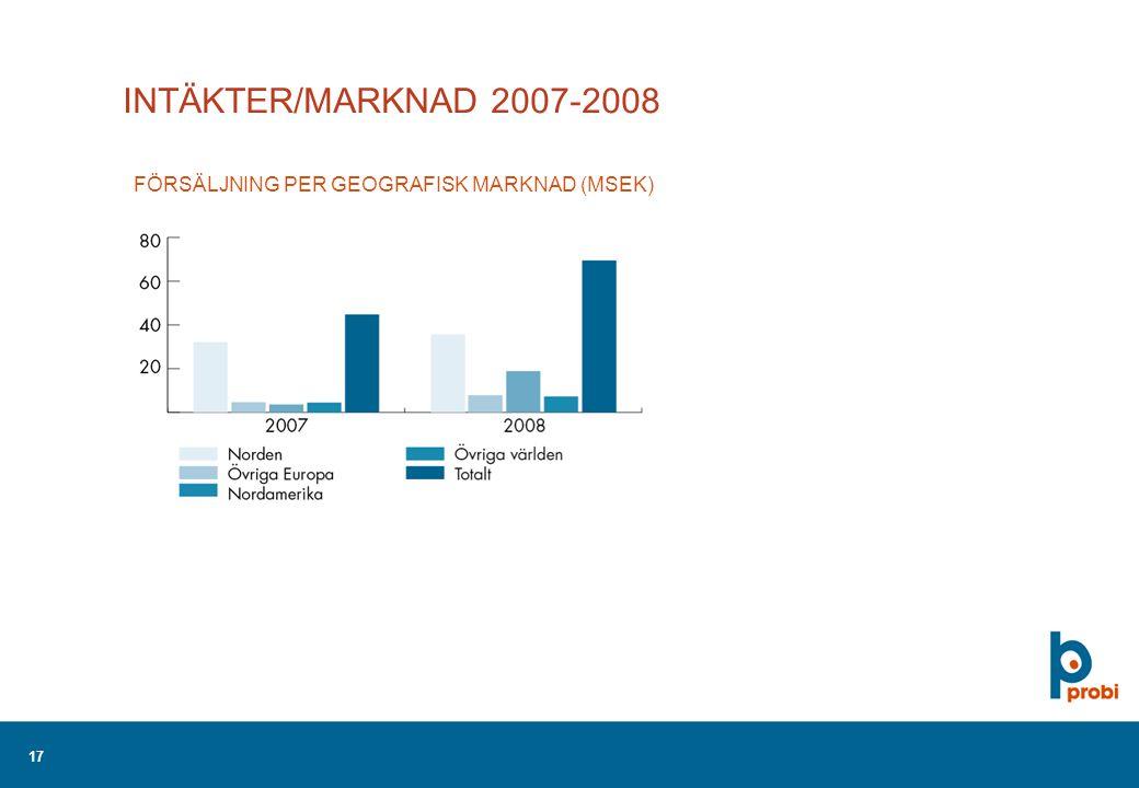 17 INTÄKTER/MARKNAD 2007-2008 FÖRSÄLJNING PER GEOGRAFISK MARKNAD (MSEK)