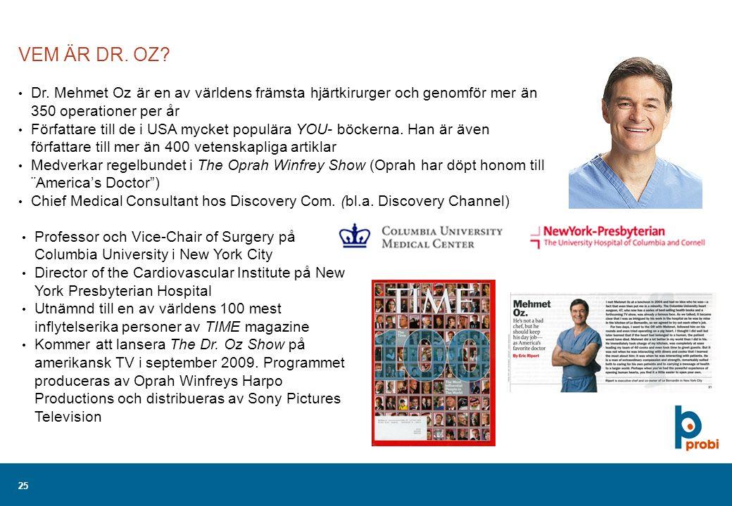 25 VEM ÄR DR. OZ. Dr.