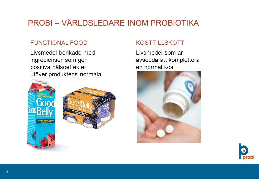 8 PROBI – VÄRLDSLEDARE INOM PROBIOTIKA FUNCTIONAL FOODKOSTTILLSKOTT Livsmedel berikade med ingredienser som ger positiva hälsoeffekter utöver produktens normala näringsvärde Livsmedel som är avsedda att komplettera en normal kost