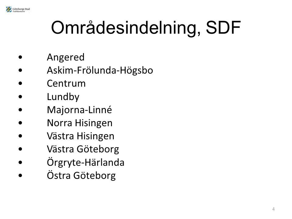 Områdesindelning, SDF IMA Marknadsutveckling AB4 Angered Askim-Frölunda-Högsbo Centrum Lundby Majorna-Linné Norra Hisingen Västra Hisingen Västra Göteborg Örgryte-Härlanda Östra Göteborg
