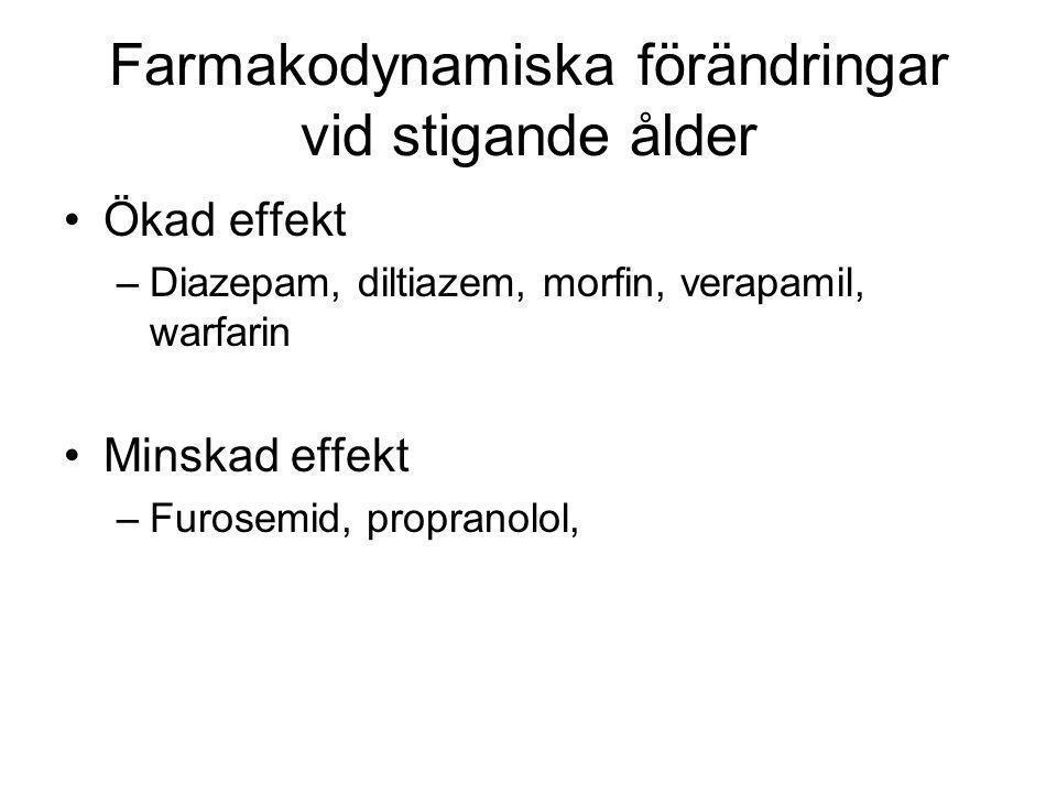 Farmakodynamiska förändringar vid stigande ålder Ökad effekt –Diazepam, diltiazem, morfin, verapamil, warfarin Minskad effekt –Furosemid, propranolol,