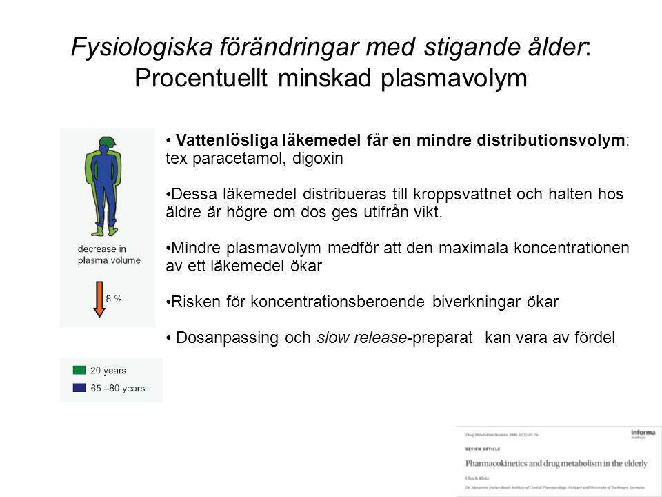 Fysiologiska förändringar med stigande ålder: Procentuellt minskad plasmavolym Vattenlösliga läkemedel får en mindre distributionsvolym: tex paracetam