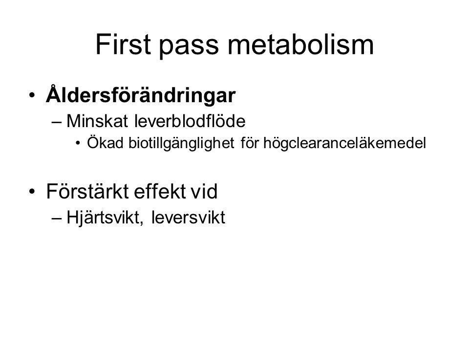 First pass metabolism Åldersförändringar –Minskat leverblodflöde Ökad biotillgänglighet för högclearanceläkemedel Förstärkt effekt vid –Hjärtsvikt, le