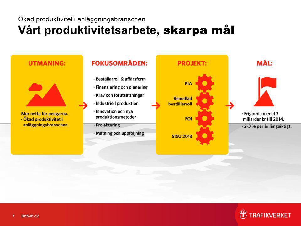 72015-01-12 Ökad produktivitet i anläggningsbranschen Vårt produktivitetsarbete, skarpa mål
