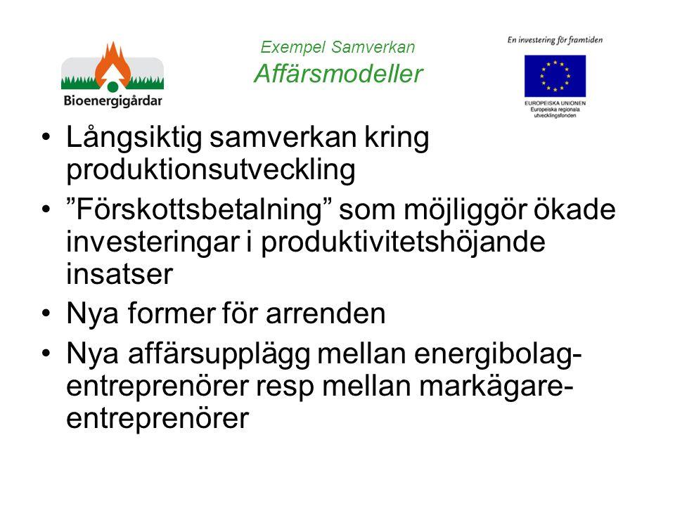 Exempel Samverkan Affärsmodeller Långsiktig samverkan kring produktionsutveckling Förskottsbetalning som möjliggör ökade investeringar i produktivitetshöjande insatser Nya former för arrenden Nya affärsupplägg mellan energibolag- entreprenörer resp mellan markägare- entreprenörer