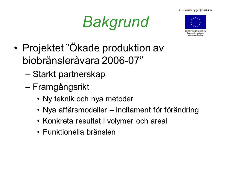 Bakgrund Projektet Ökade produktion av biobränsleråvara 2006-07 –Starkt partnerskap –Framgångsrikt Ny teknik och nya metoder Nya affärsmodeller – incitament för förändring Konkreta resultat i volymer och areal Funktionella bränslen