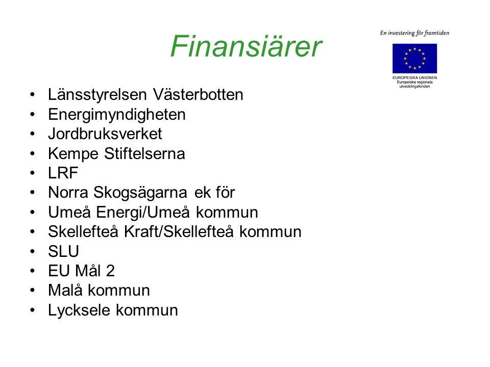 Finansiärer Länsstyrelsen Västerbotten Energimyndigheten Jordbruksverket Kempe Stiftelserna LRF Norra Skogsägarna ek för Umeå Energi/Umeå kommun Skell