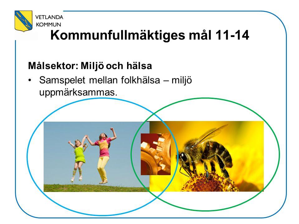 Kommunfullmäktiges mål 11-14 Målsektor: Miljö och hälsa Samspelet mellan folkhälsa – miljö uppmärksammas.